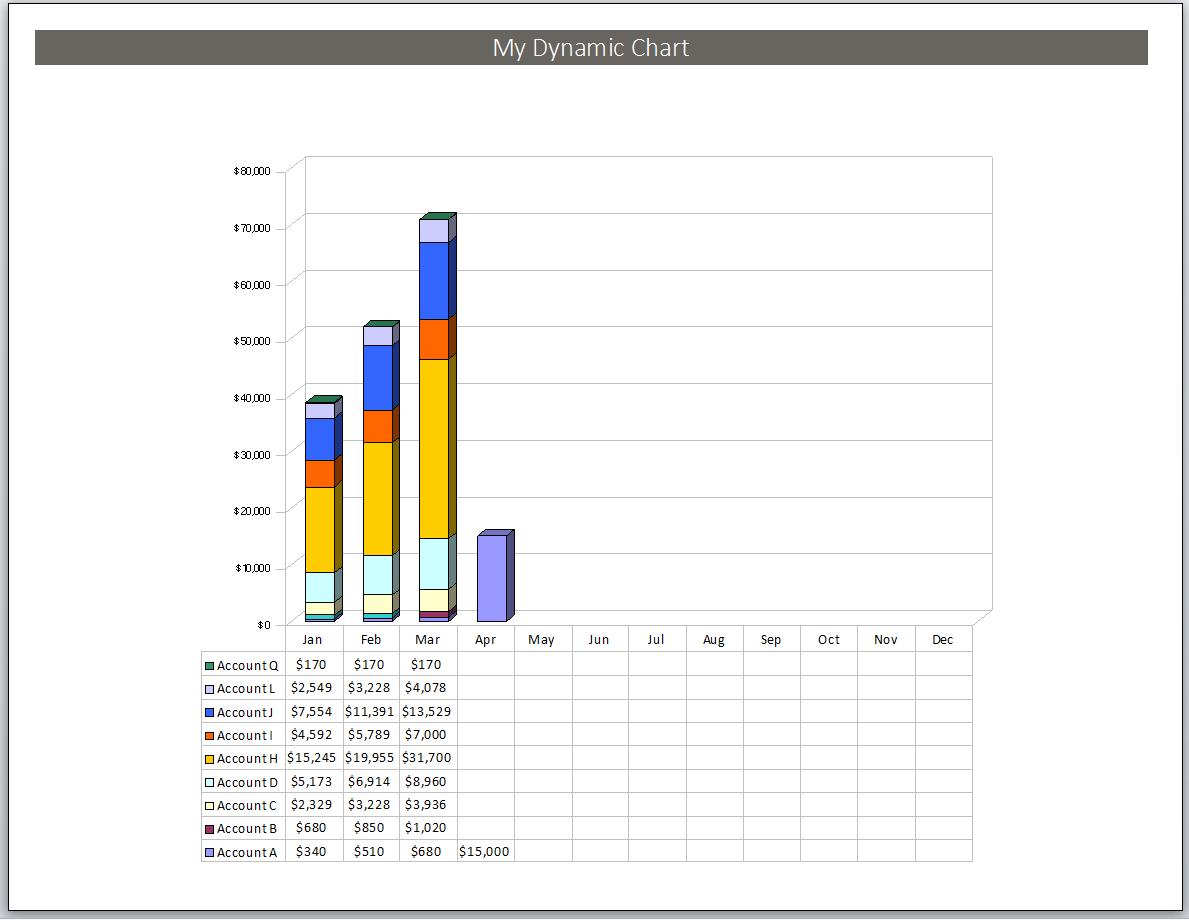 microsoft access graph  chart print database template